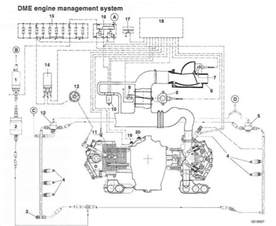 porsche 911 964 engine diagram 911 porsche free wiring diagrams