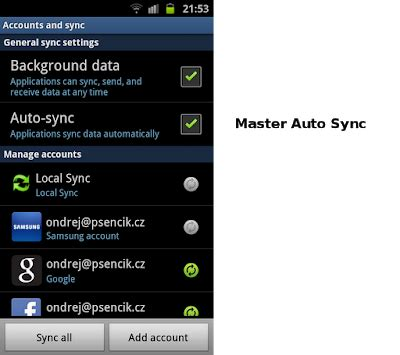 android master sync autosync account activator explained simple apps