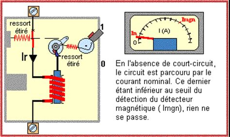 capacitor swf charging a capacitor swf 28 images nanohub org courses ece 606 solid state devices