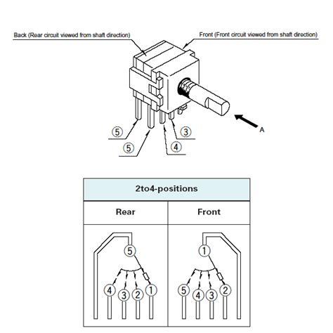 rotary switch wiring diagram guitar wiring diagram