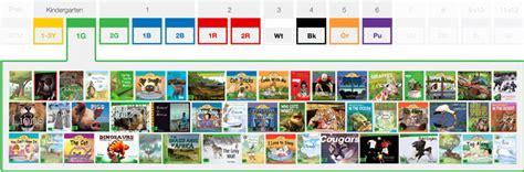 irla elibraries ebook subscription platform
