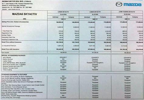 mazda 6 price list mazda 6 estimated price list released by bermaz image 151632