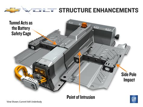 car engine repair manual 2012 chevrolet volt transmission control chevy volt drivetrain diagram chevy free engine image for user manual download
