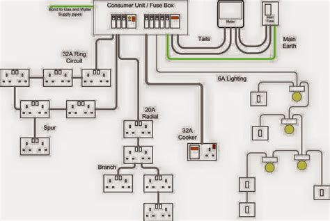 eaton load center wiring diagram eaton get free image