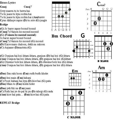 guitar tutorial for hindi songs guitar guitar chords bollywood songs guitar chords