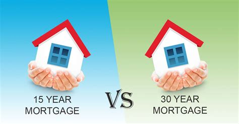 15 years in years 15 year vs 30 year mortgages which is right for you