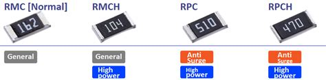 high power surge resistors kamaya new series 1 high power smd chip r kamaya electric co ltd