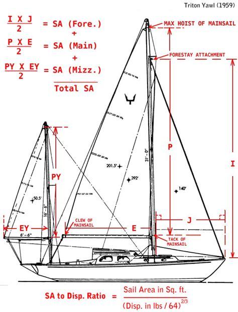 yacht rigging layout useful sailboat rigging plans jenni boat plan