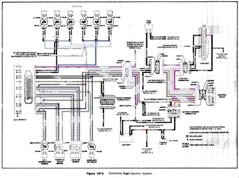 fuel injector wiring harness diagram fuel free engine