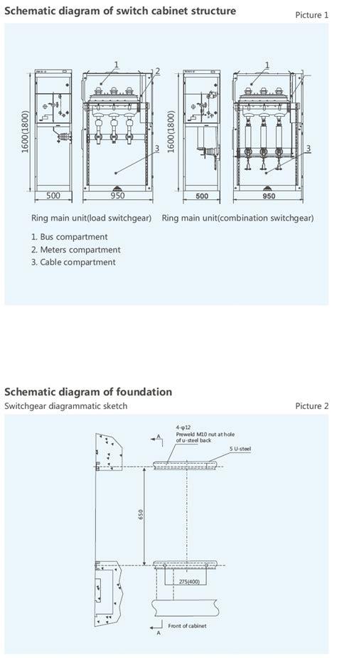 pin electrical switchgear symbols on
