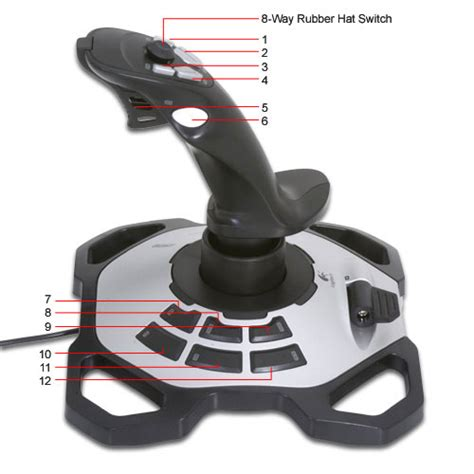 Logitech 3d Pro logitech 3d pro reviews logitech with advanced controls and a twist handle