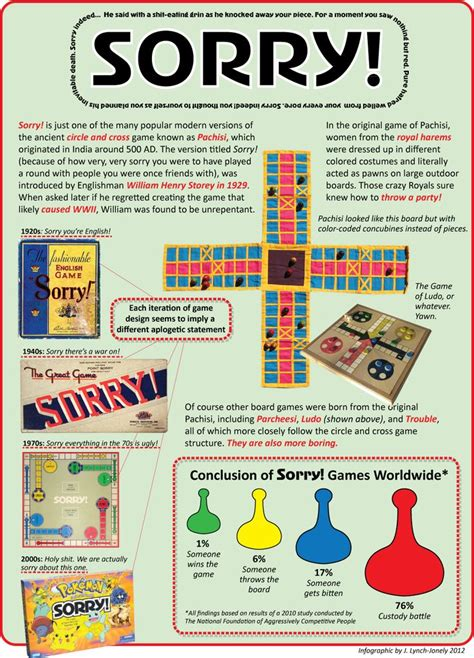 design game rules 44 best ideas about board games on pinterest game of
