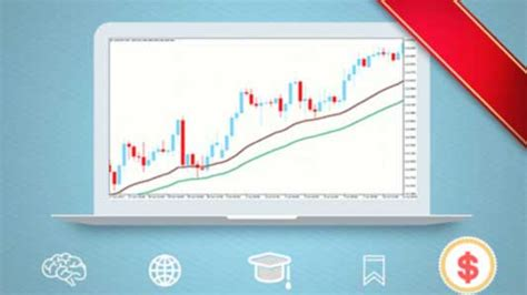 advanced swing trading 95 off master advanced swing trading strategy forex