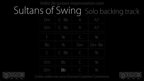 Sultans Of Swing Backing Track by Sultans Of Swing Dire Straits Backing Track