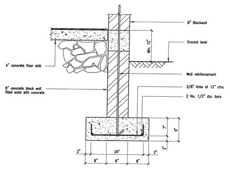 building foundation section building guidelines drawings section b concrete construction