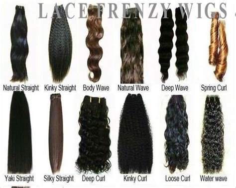 Texture Of Hair Types by Hair Texture Chart Lace Frenzy Wigs Hair Extensions
