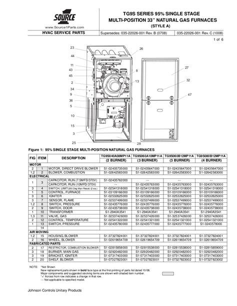 york furnace parts diagram york furnace schematic diagram york thermostat wiring