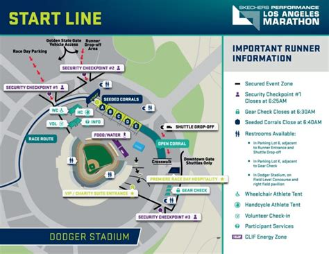 los angeles dodgers preferred parking pass lot