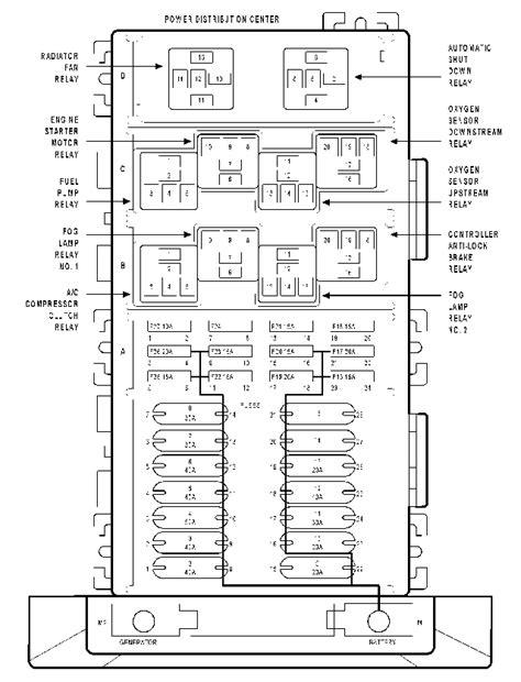 2000 Jeep Cherokee Xj Fuse Panel Diagram Camizu Org