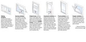 awning window awning windows sizes