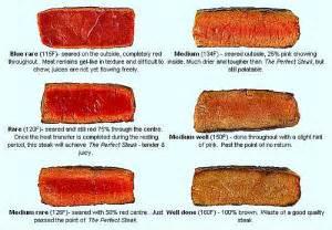 Wonderful How To Sear Tuna #6: Your-steak.jpg?w=300