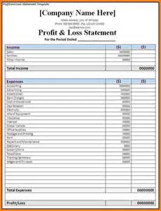 P L Statement Template by 5 Profit And Loss Template Free Itinerary Template Sle