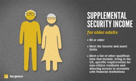 supplemental income supplemental security income for adults social