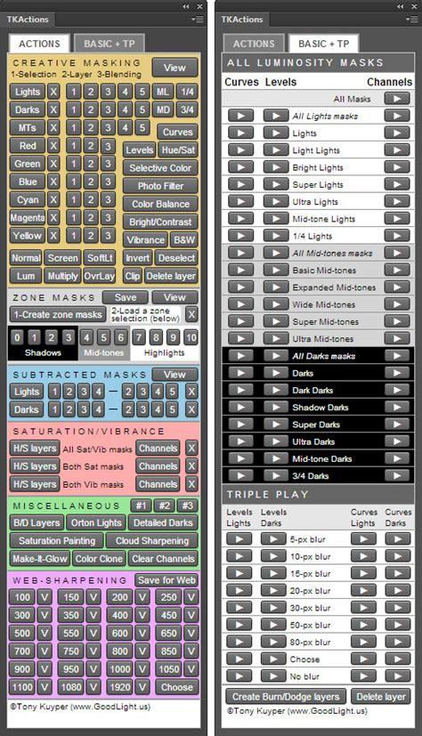 layout zone cs6 tony kuyper photography tkactions panel