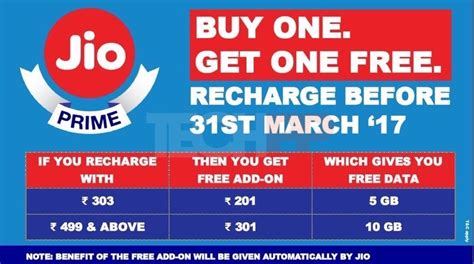 how to know what to offer when buying a house reliance jio prime buy one get one free offer