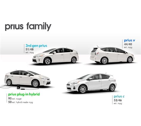prius type differences between 2014 and 2015 prius html autos post