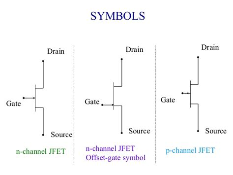 transistor gate drain fet explanations