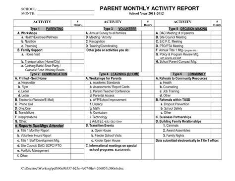 business development activity report template sample sales report