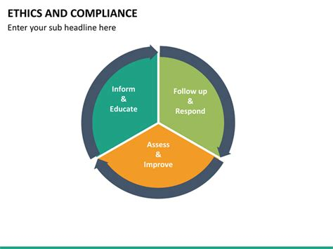 Ethics And Compliance Powerpoint Template Sketchbubble Compliance Ppt Template