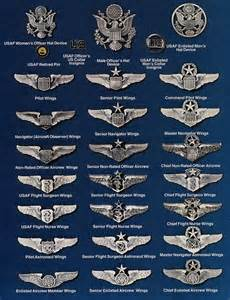 25 best ideas about air force patches on pinterest air force military insignia and military