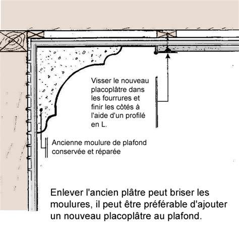Angle Moulure Plafond by Pl 226 Tre Refaire Des Plafonds Et Moulures