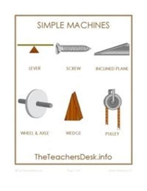 6 Simple Machines Worksheet by Simple Machines Wedge More Student Centered Resources