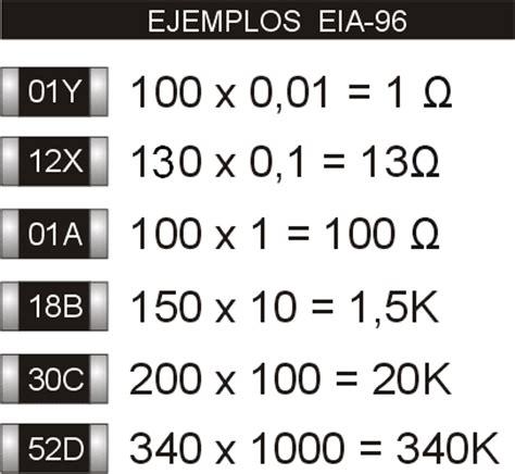 smd resistor code eia 96 como se leen las resistencias smd inventable
