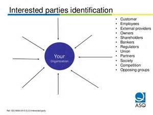 iso 9001 2015 overview presentation