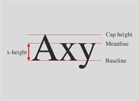 typography guidelines a crash course in typography the basics of type noupe