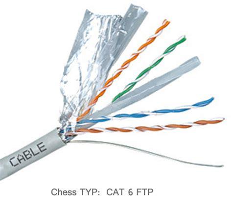 Kabel Cat 6 cat 6 verlegekabel 100 m netzwerk kabel innenleiter kupfer