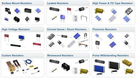types of resistor with names power rating is just one parameter to consider digikey
