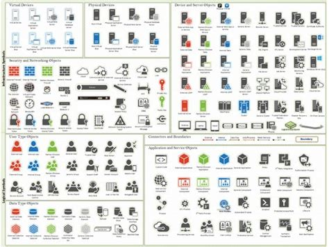 microsoft visio stencil links collection visio stencil