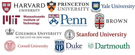 Best League College For Mba by How Top Mba Schools At Attracting True Entrepreneurs