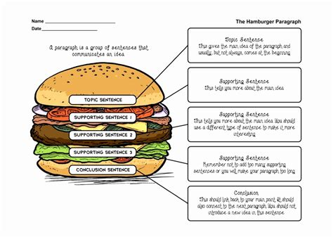 burger writing template 12 cheeseburger book report template oiheu templatesz234
