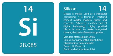 Silicon Periodic Table by Periodic Table Page 16 Joe S Classes