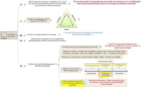 r馭駻entiel bac pro cuisine fiche bilan de competences bac pro cuisine 28 images
