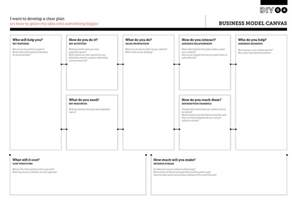 business plan canvas template business plan canvas template dailynewsreport970 web fc2