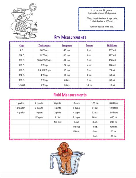 cooking measurement conversion worksheets cooking measurement conversions free printable the