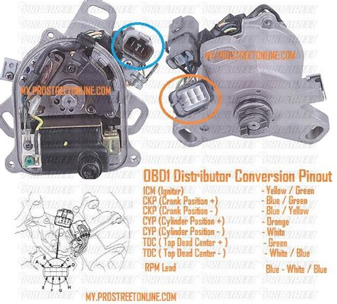 2000 honda civic distributor wiring diagram autos post