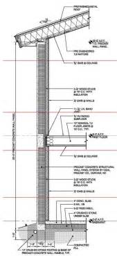 nc section wall section of nc passivehouse detail pinterest